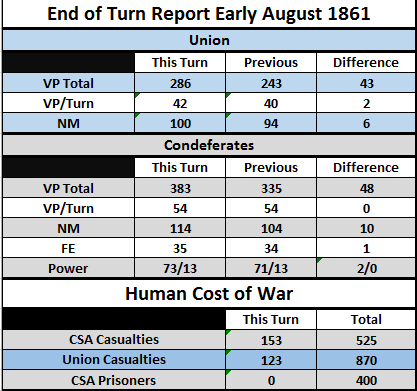 EAug61Table.png